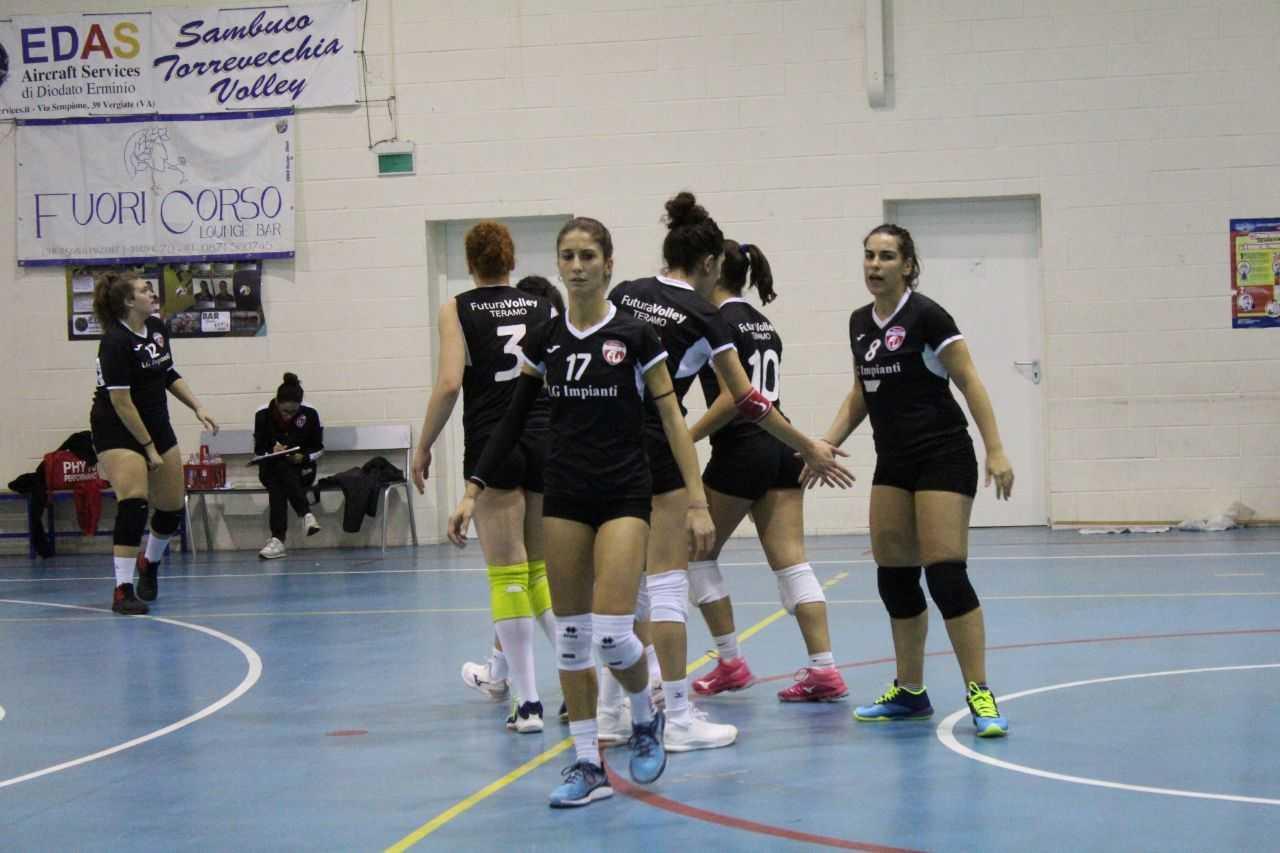Serie C Femminile, Futura Volley Teramo espugna Torrevecchia Teatina nella 6^ giornata