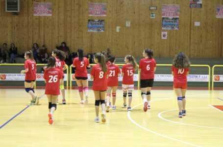 LG Impianti Futura Volley Teramo, 4 vittorie in 7 giorni tra Settore Giovanile e Prima Squadra