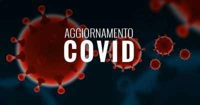 Coronavirus in Abruzzo, 45 i nuovi positivi senza alcun decesso: Asl Teramo a +7