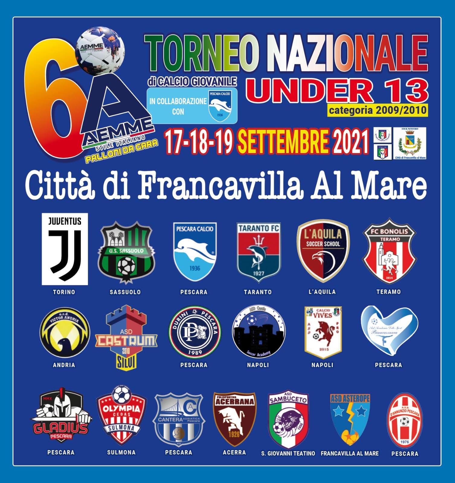 Torneo Nazionale Under 13, a Silvi arriva la Juventus